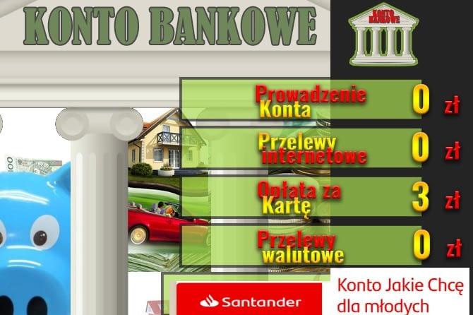 konto bankowe dla młodych